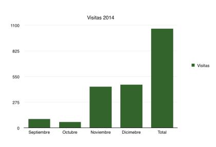 Captura de pantalla 2014-12-31 a les 11.38.53